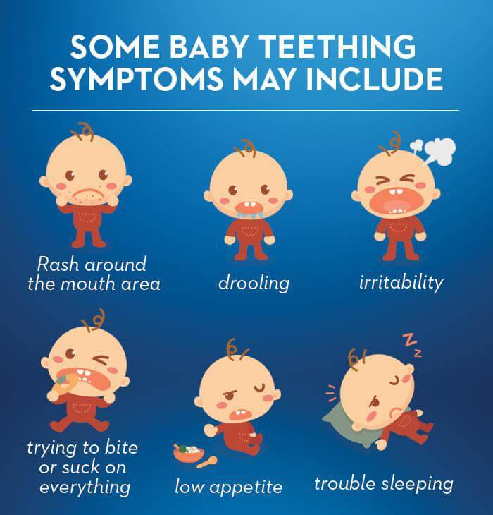 Teething baby signs