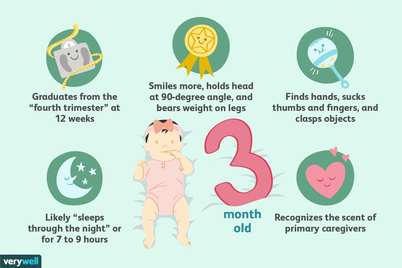 Three-month-old baby milestones