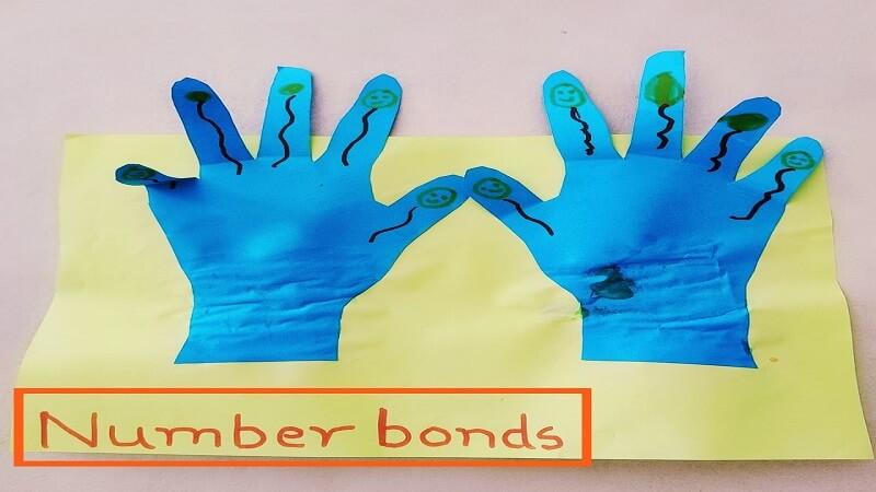 Activities for Number Bond