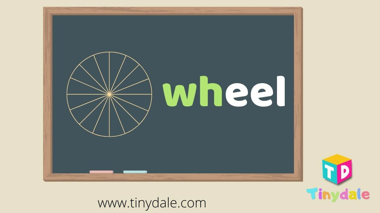 wh words for kids wheel